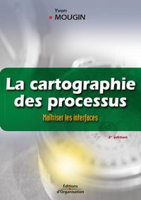 La cartographie des processus, MAÎTRISER LES INTERFACES - LA MÉTHODE DE LA VOIX DU CLIENT